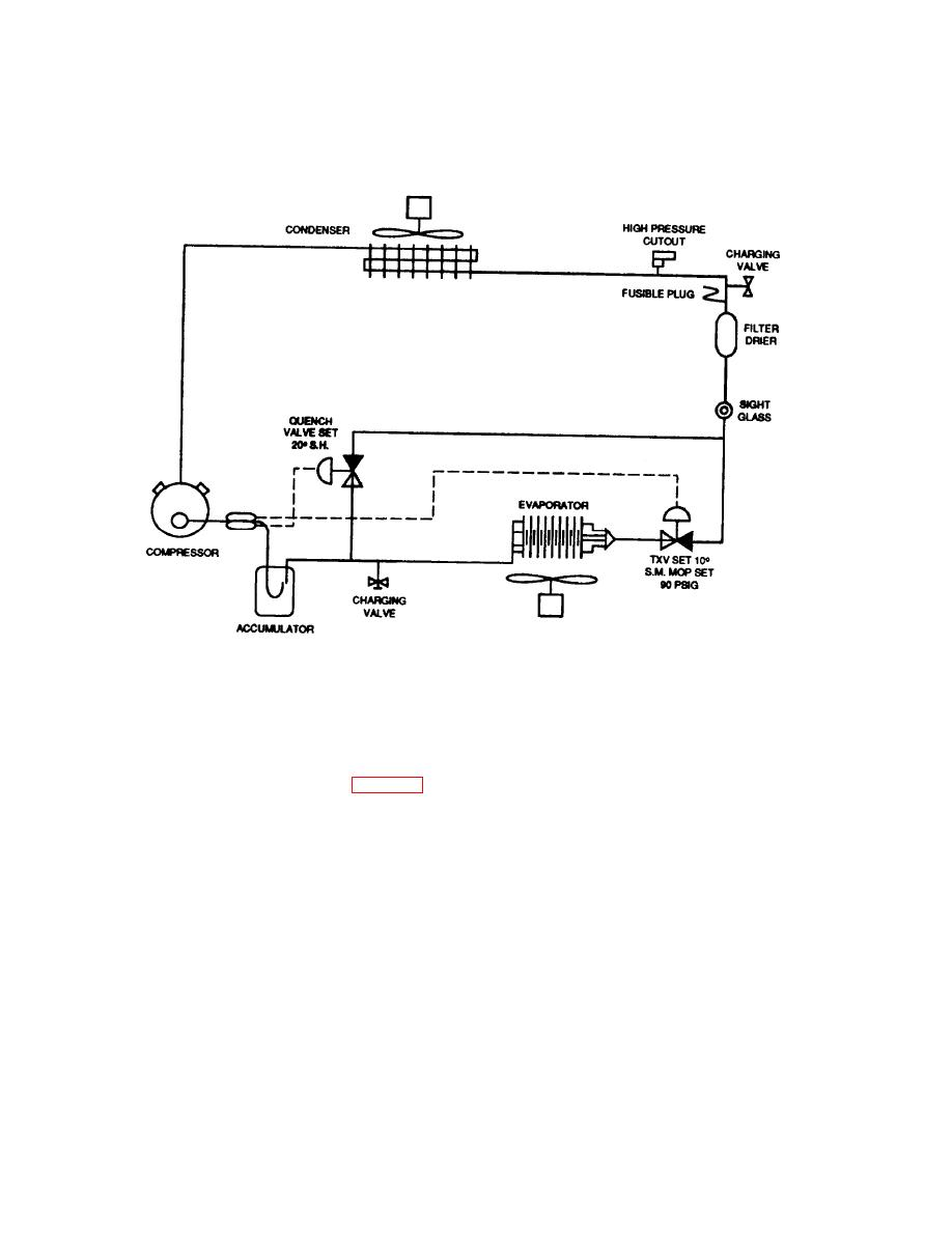 Stupendous Photos Of Refrigeration Schematic Diagram Wiring Diagram Database Wiring Cloud Icalpermsplehendilmohammedshrineorg