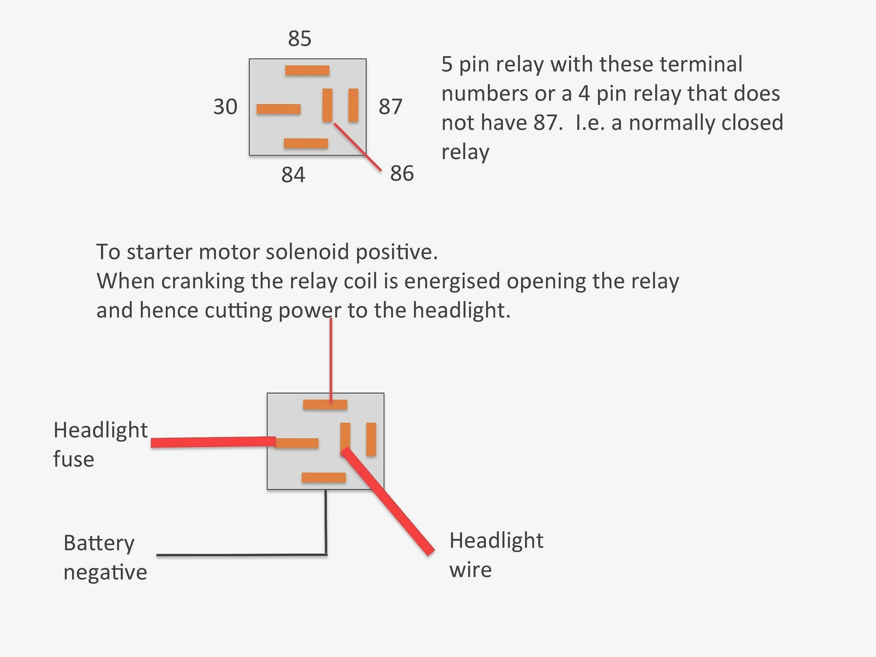 4 Post Solenoid Wiring Diagram from static-assets.imageservice.cloud