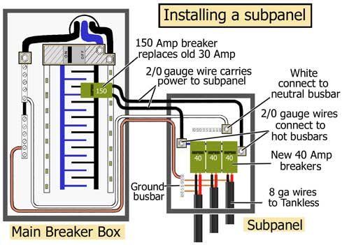 [SCHEMATICS_4LK]  ZR_7859] Electrical Wiring Sub Panel Wire Size Free Diagram   Breaker Sub Panel Wiring Diagram      Stic Licuk Favo Mohammedshrine Librar Wiring 101