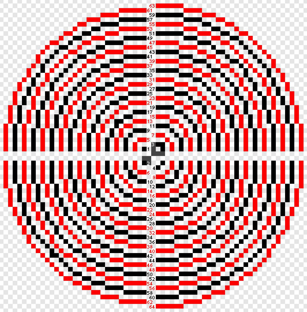 Pleasing Yet Another Circle Diagram Minecraft Wiring Cloud Apomsimijknierdonabenoleattemohammedshrineorg