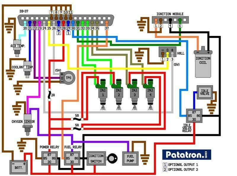 Pleasing Patatron Wiring Diagram 16V Na Hall Golf 3 16V Turbo Vw Golf 3 Wiring Cloud Licukosporaidewilluminateatxorg