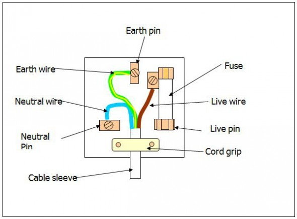3 pin switch diagram 3 pin wire diagram wiring diagram data  3 pin wire diagram wiring diagram data