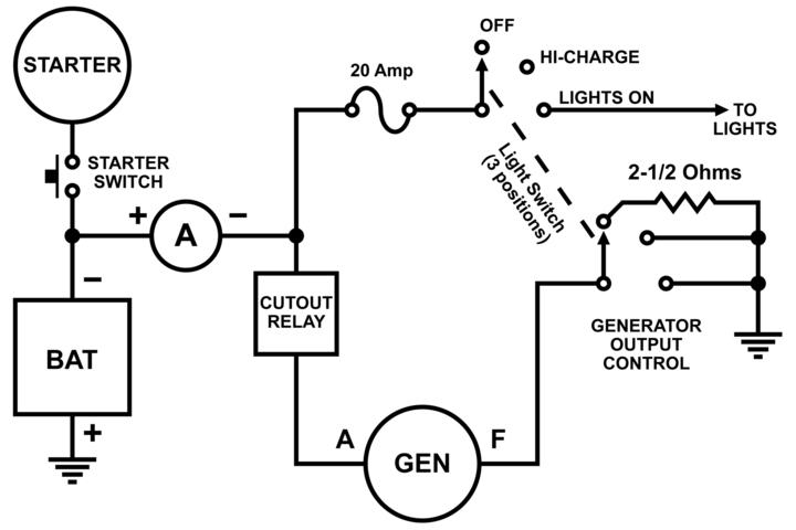 3 brush generator h farmall wiring  wiring diagram close