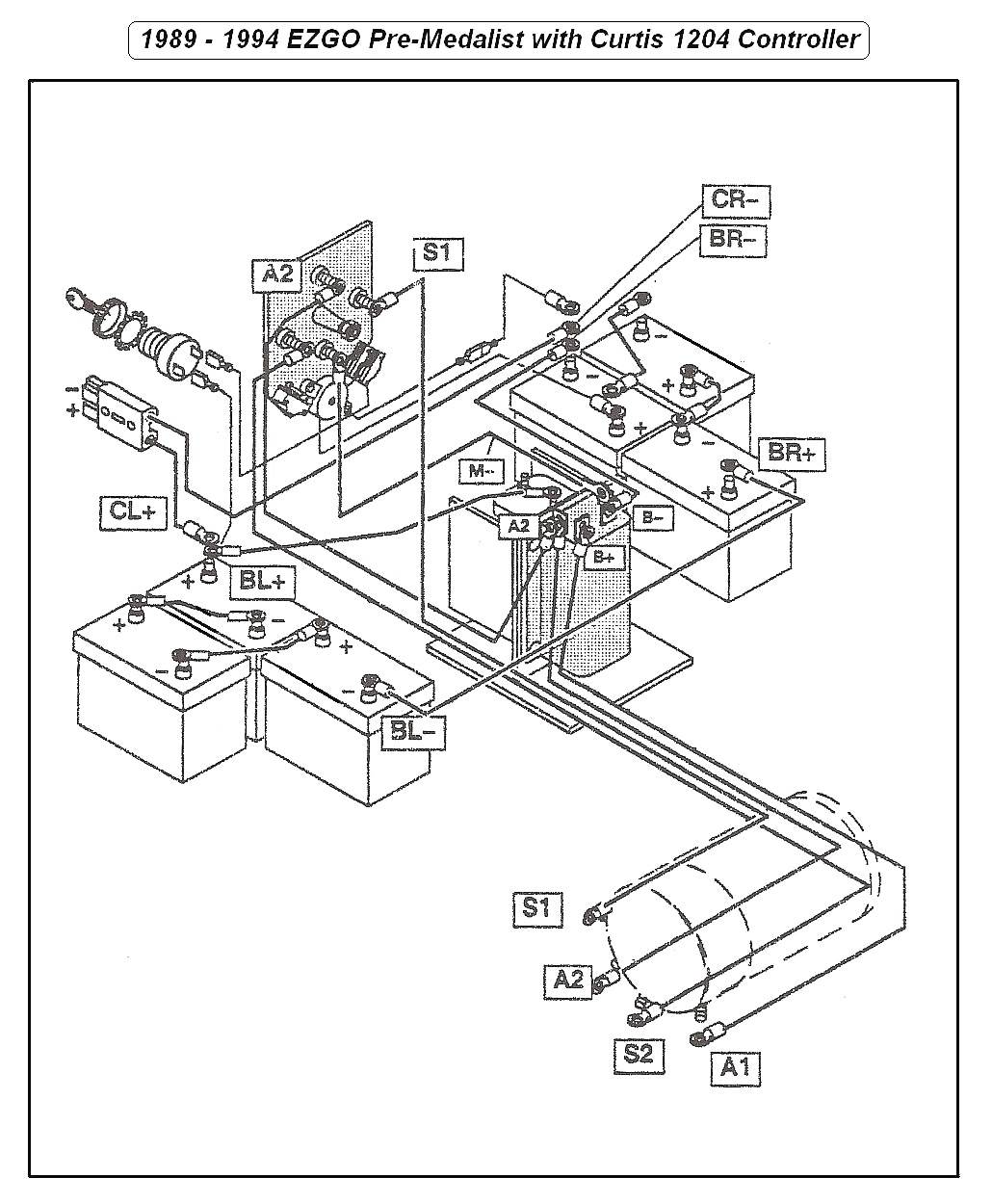 Ry 9325 Taylor Dunn 36 Volt Golf Cart Wiring Diagram On