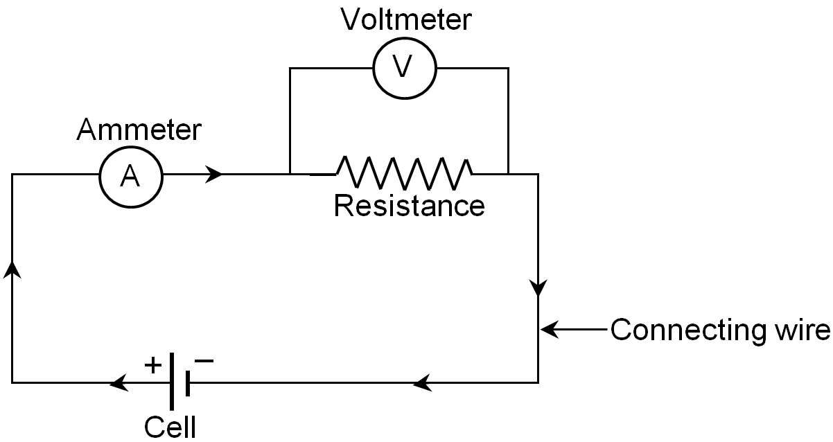 basic electrical schematic diagrams bv 0501  electric circuit diagrams free diagram  electric circuit diagrams free diagram