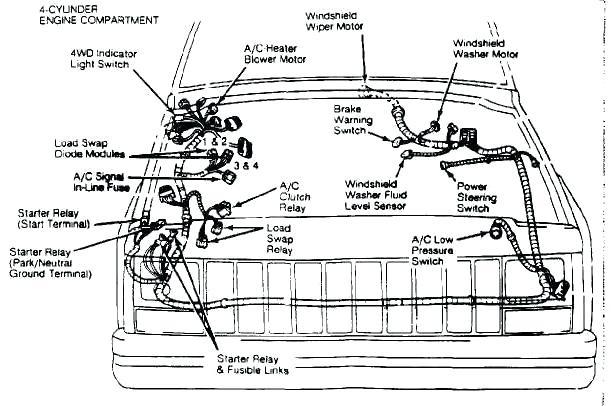 95 Jeep Wrangler Engine Wiring Diagram