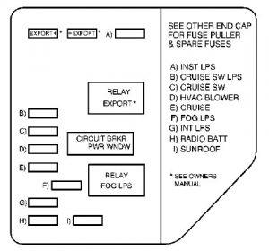 [SCHEMATICS_48DE]  2001 Oldsmobile Alero Fuse Box Diagram - Wiring Diagrams | 1998 Oldsmobile Aurora Fuse Box Location |  | karox.fr