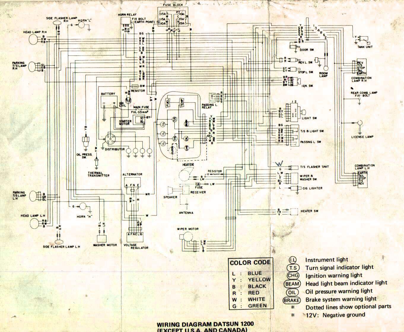 Stupendous Tech Wiki Wiring Diagram Datsun 1200 Club Wiring Cloud Mousmenurrecoveryedborg