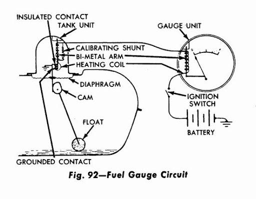 SV_7802] For Sending Unit Wiring DiagramSple None Salv Nful Rect Mohammedshrine Librar Wiring 101
