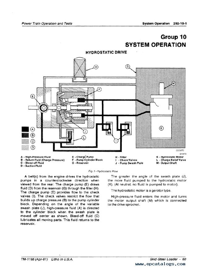 SS_7243] John Deere Model 60 Wiring DiagramBedr Wigeg Mohammedshrine Librar Wiring 101