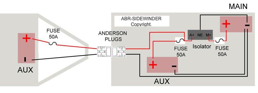 Twin Sel Battery Wiring Diagram - Lincoln Start Wiring Diagram -  controlwiring.yenpancane.jeanjaures37.fr | Twin Sel Battery Wiring Diagram |  | Wiring Diagram Resource