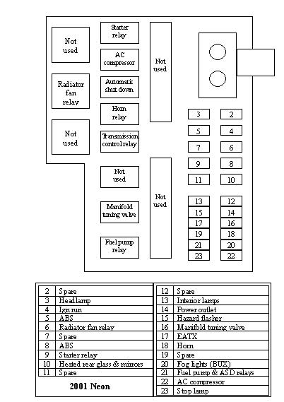 [SCHEMATICS_48DE]  Fuse Box For 2000 Dodge Neon Coleman Electric Heat Pump Wiring Diagram -  pontiac.salak.astrea-construction.fr | 04 Neon Wiring Diagram |  | Begeboy Wiring Diagram Source - ASTREA CONSTRUCTION