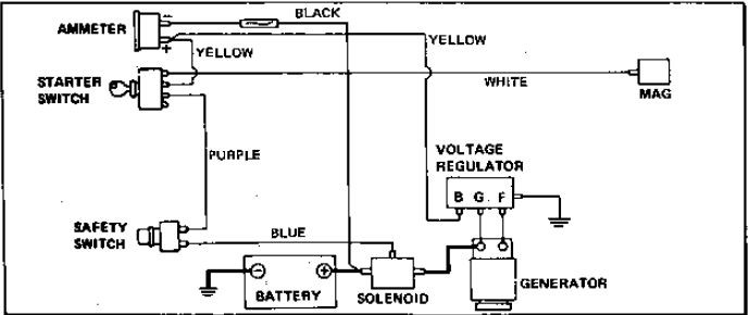 [SCHEMATICS_4ER]  Ac Delco Generator Wiring Diagram - Vw Subaru Engine Wiring Harness for Wiring  Diagram Schematics | Delco Remy Starter Wiring Diagram |  | Wiring Diagram Schematics