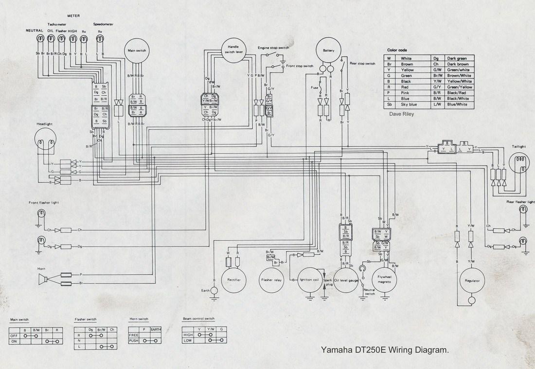 GG_2896] Yamaha Dt 175 Wiring DiagramSputa Synk Opein Mohammedshrine Librar Wiring 101