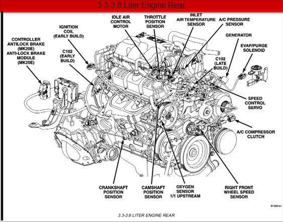 Superb 3 8 Liter Dodge Engine Diagram Circuit Diagram Template Wiring Cloud Inklaidewilluminateatxorg
