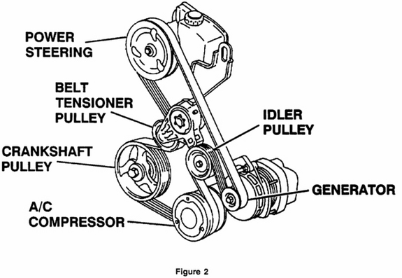 [DIAGRAM_38IS]  LC_0255] 1999 Cutlass Engine Diagram Download Diagram | 1998 Oldsmobile Cutlass Engine Diagram |  | Alypt Gritea Mohammedshrine Librar Wiring 101