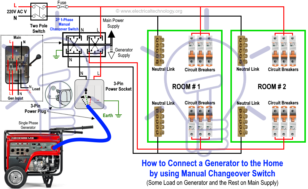Wiring Diagram For Generator Plug from static-assets.imageservice.cloud