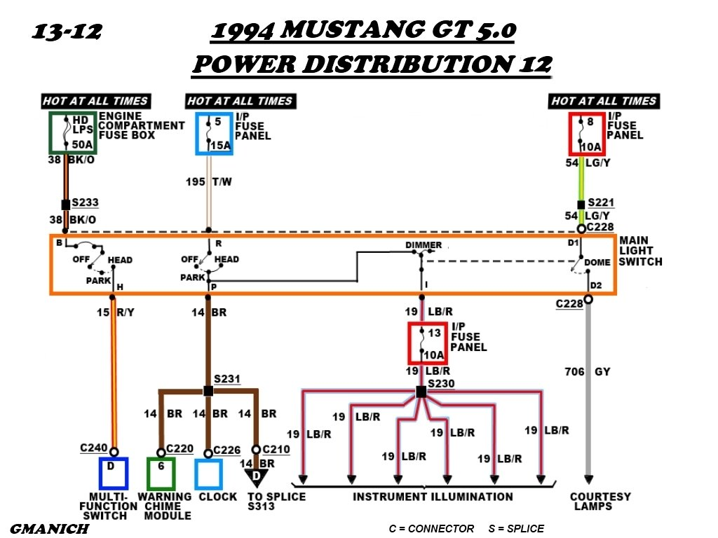 Ad 9763  S10 Fuse Box Diagram Chevy S10 Alternator Wiring Diagram 1992 Toyota Download Diagram