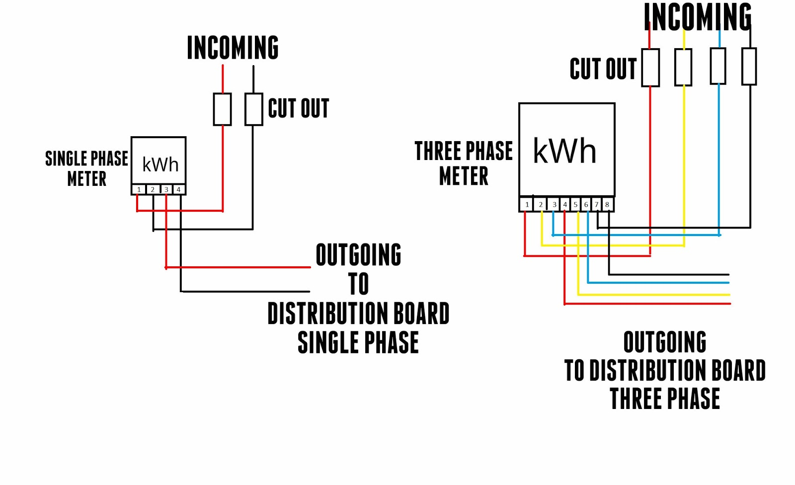hour meter wiring diagram xm 5362  schematic for operation of home watthour meter from the hour meter wiring diagram operation of home watthour meter