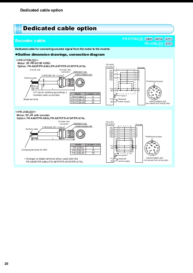 NV_1686] Whole House Wiring Diagram Home Wiring Video DistributioncatvIvoro Kapemie Mohammedshrine Librar Wiring 101