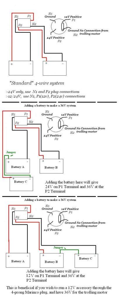 Minn Kota Trolling Motor Wiring Diagram from static-assets.imageservice.cloud