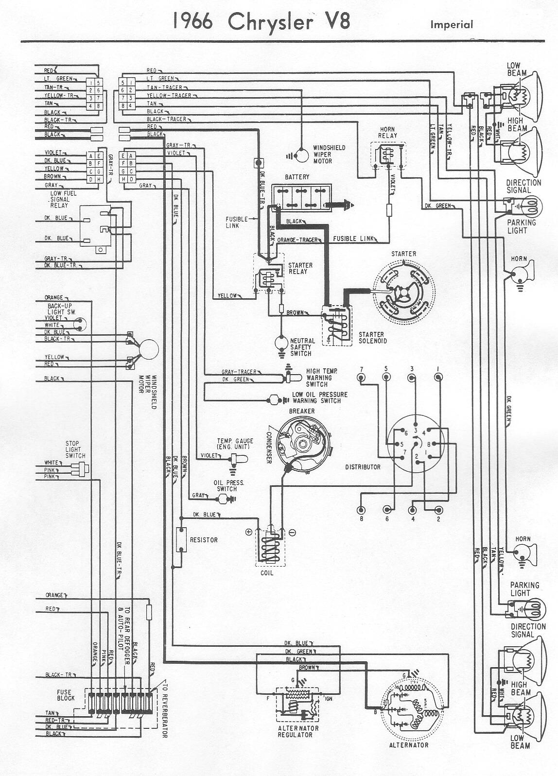 Bluebird Alternator Wiring Schematics - 2005 Hyundai Tiburon Wiring Diagram  - audi-a3.yenpancane.jeanjaures37.frWiring Diagram Resource