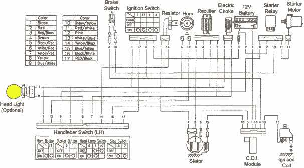 Gn400 Wiring Diagram - Wiring Diagram For 2010 Nissan Armada -  5pin.yenpancane.jeanjaures37.frWiring Diagram Resource
