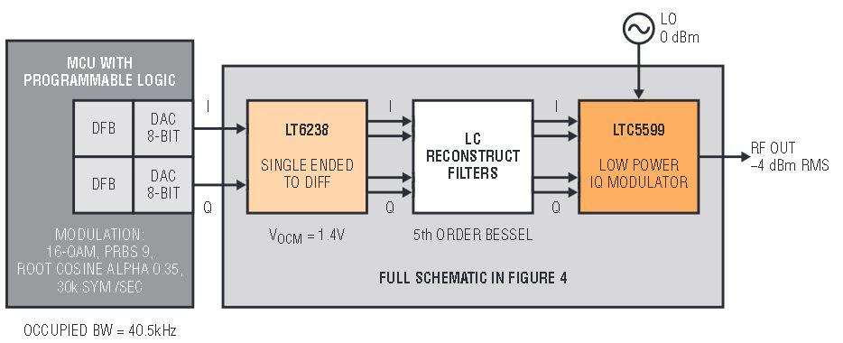 Enjoyable Low Power Iq Modulator For Digital Communications Analog Devices Wiring Cloud Intelaidewilluminateatxorg