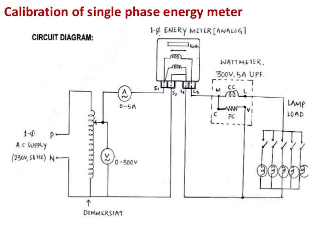 single phase electric meter wiring diagram  1994 mustang gt
