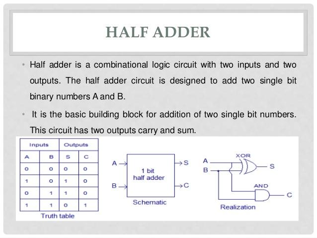 AX_4627 Logic Diagram Of 4 1 Multiplexer Free Diagram