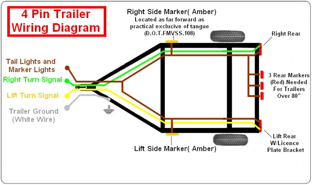 Terrific 4 Wire Trailer Lights Wiring Diagram Wiring Diagram Data Wiring Cloud Cranvenetmohammedshrineorg
