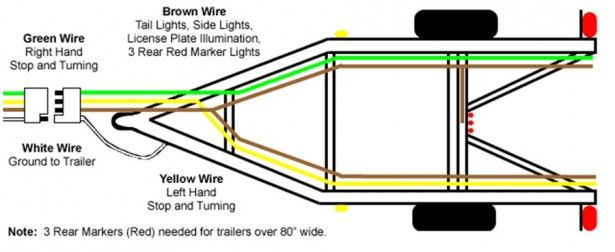 Df 3422 Wire Trailer Lights Wiring Diagram Free Download Wiring Diagram Schematic Wiring