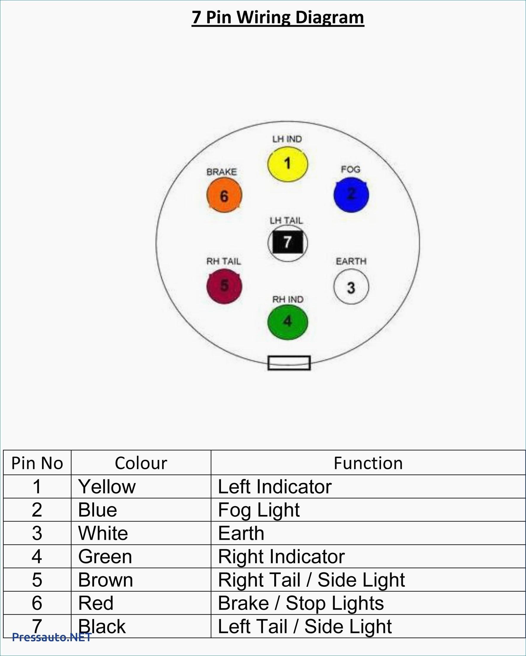 Terrific 7 Round Trailer Wiring Diagram Basic Electronics Wiring Diagram Wiring Cloud Timewinrebemohammedshrineorg