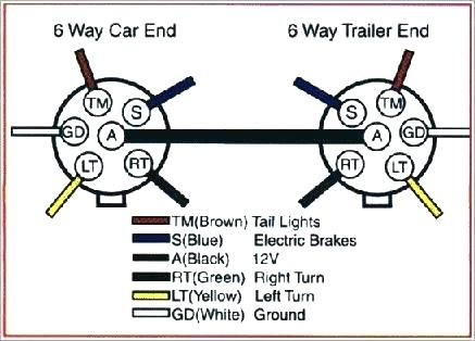 dodge trailer wiring diagram 6 pin  destroyed fuse box for