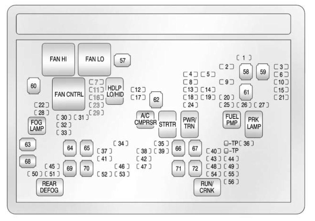 TN 40] Yukon Denali Fuse Box Schematic Wiring