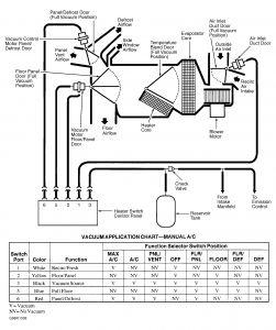 1983 ford f 150 radio wiring diagram tl 8803  wiring diagram also ford f 150 radio wiring diagram  ford f 150 radio wiring diagram
