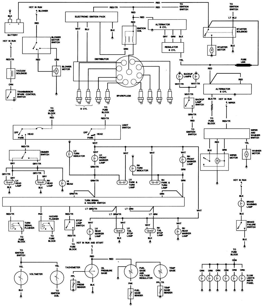 Stupendous 1980 Jeep Cj7 Wiring Diagram Wiring Diagram Wiring Cloud Ittabisraaidewilluminateatxorg