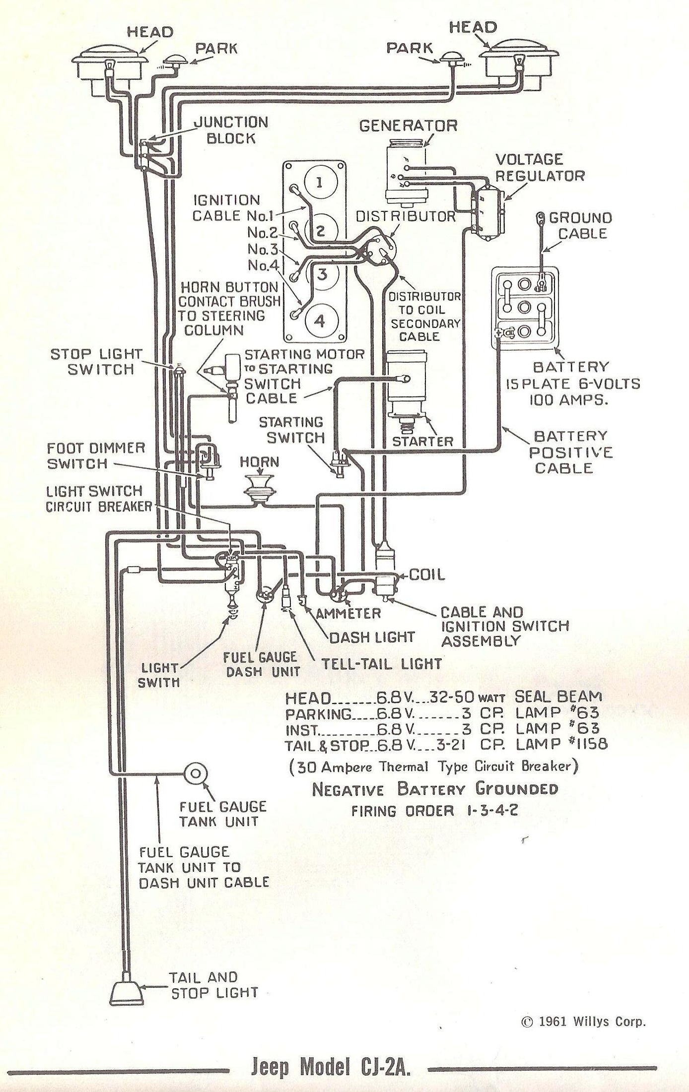 1950 Willys Overland Wiring Diagram Circuit Diagram Of 6 Channel Audio Mixer For Wiring Diagram Schematics
