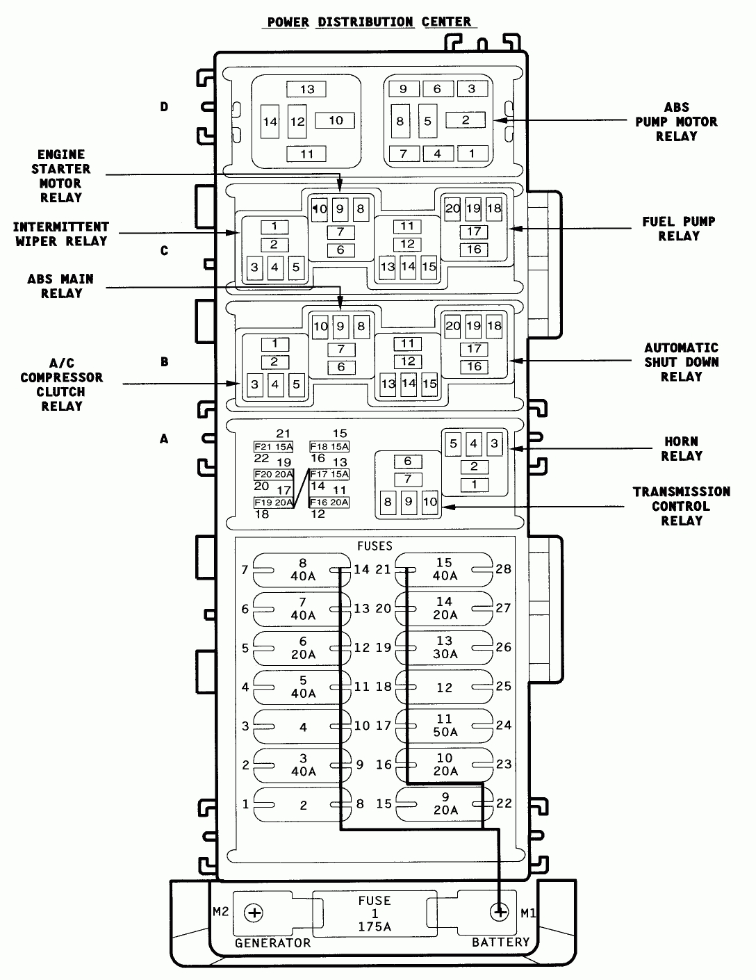 Enjoyable 1993 Jeep Cherokee Fuse Diagram Wiring Diagram Pdf Wiring Cloud Hisonepsysticxongrecoveryedborg