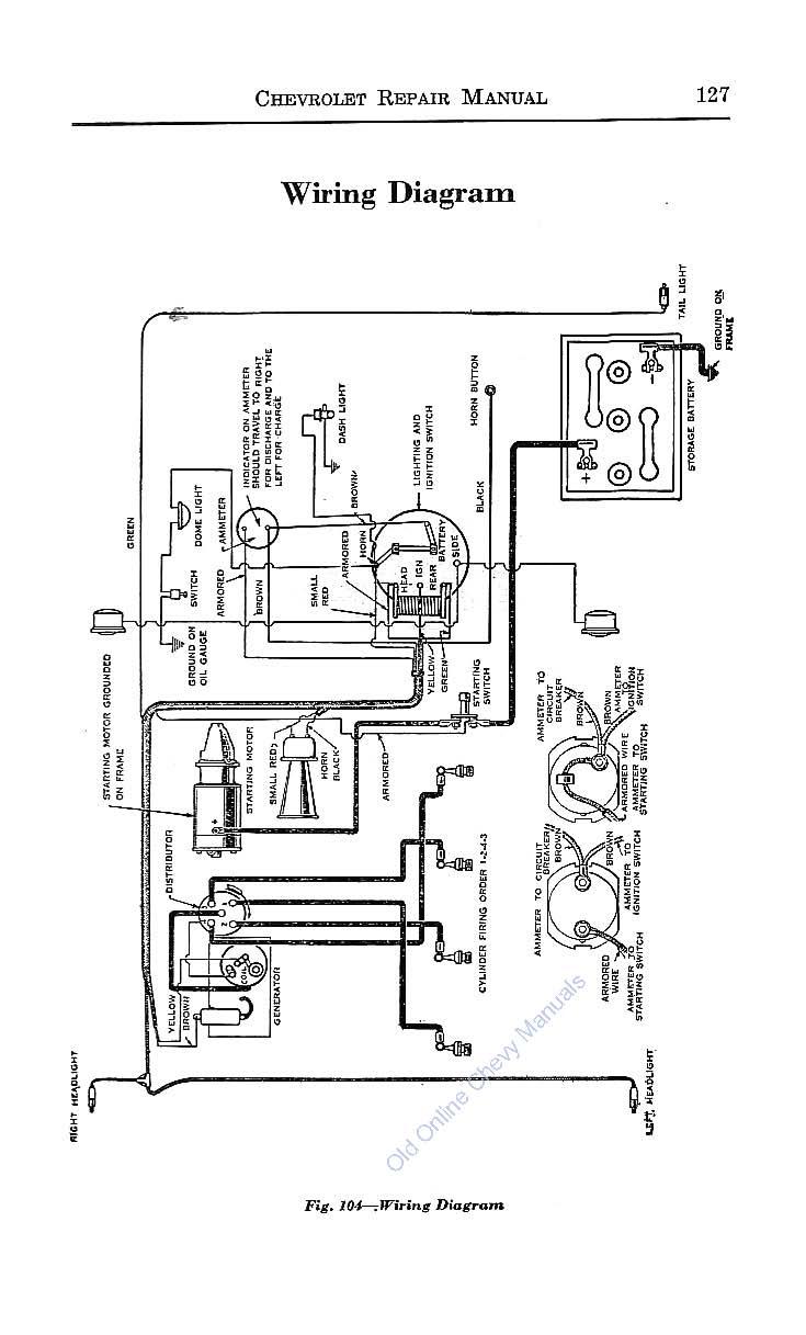Awe Inspiring Chevy Wiring Diagrams Wiring Cloud Xempagosophoxytasticioscodnessplanboapumohammedshrineorg