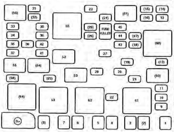 Phenomenal 04 Kia Spectra Fuse Box Wiring Diagram Data Schema Wiring Cloud Grayisramohammedshrineorg