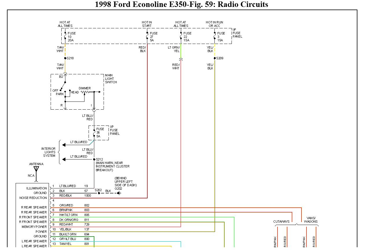 Yg 8795 Wiring Diagram Also Ford Transit Wiring Diagram Likewise Ford Transit Free Diagram