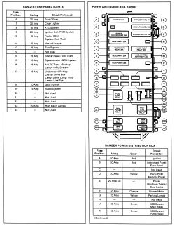 Ko 7581 With Fuse Box Diagram Furthermore 2014 Ford Focus Fuse Box Diagram Download Diagram