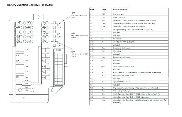 1986 Nissan Maxima Fuse Box Diagram 1994 Honda Accord Starter Wiring For Wiring Diagram Schematics