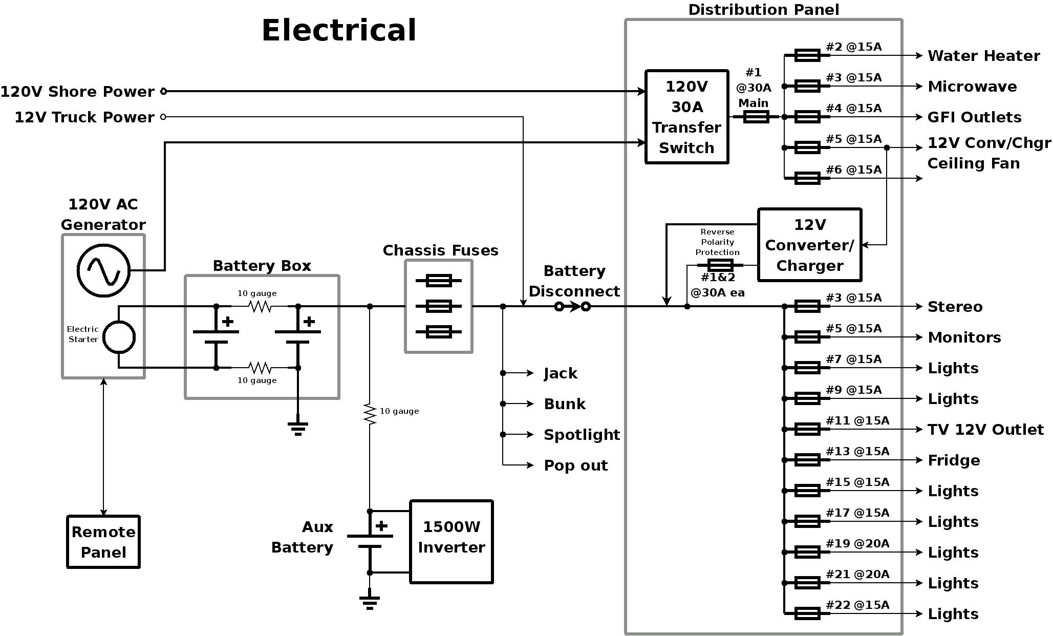 ST_8523] Automatic Attic Fan Wiring Diagram Free DiagramInoma Push Emba Mohammedshrine Librar Wiring 101