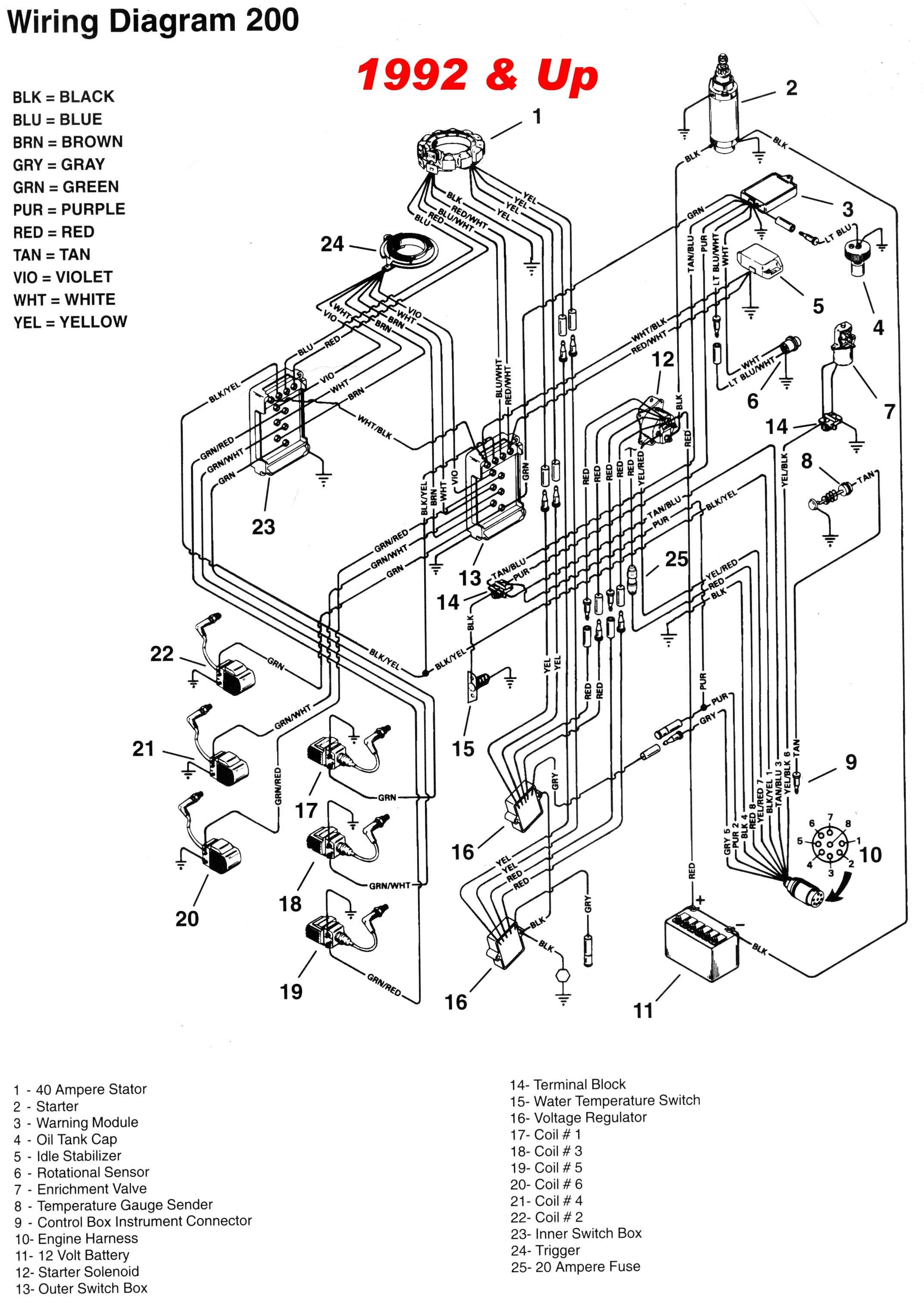 Stupendous Mercruiser Wiring Harness Basic Electronics Wiring Diagram Wiring Cloud Hisonepsysticxongrecoveryedborg