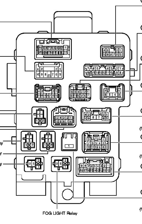 Ry 0326 2007 Toyota Sequoia Fuse Diagram
