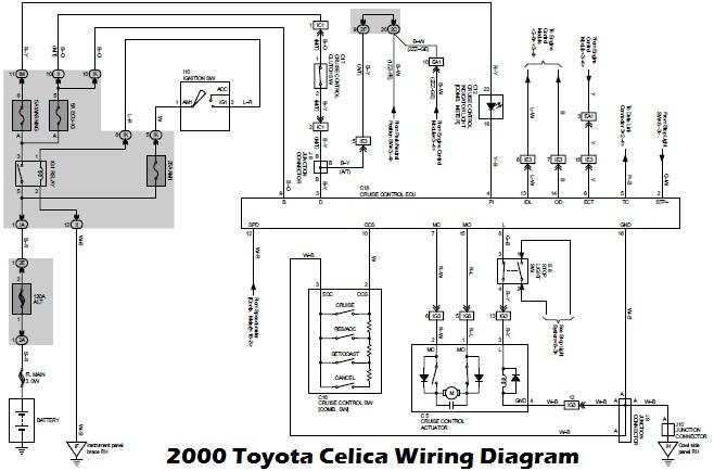 Toyota Celica 2001 Wiring Diagram