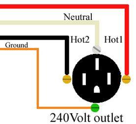 50 Amp Plug Wiring Diagram Schematic 75hp 240v 3 Wire Motor Diagram For Wiring Diagram Schematics