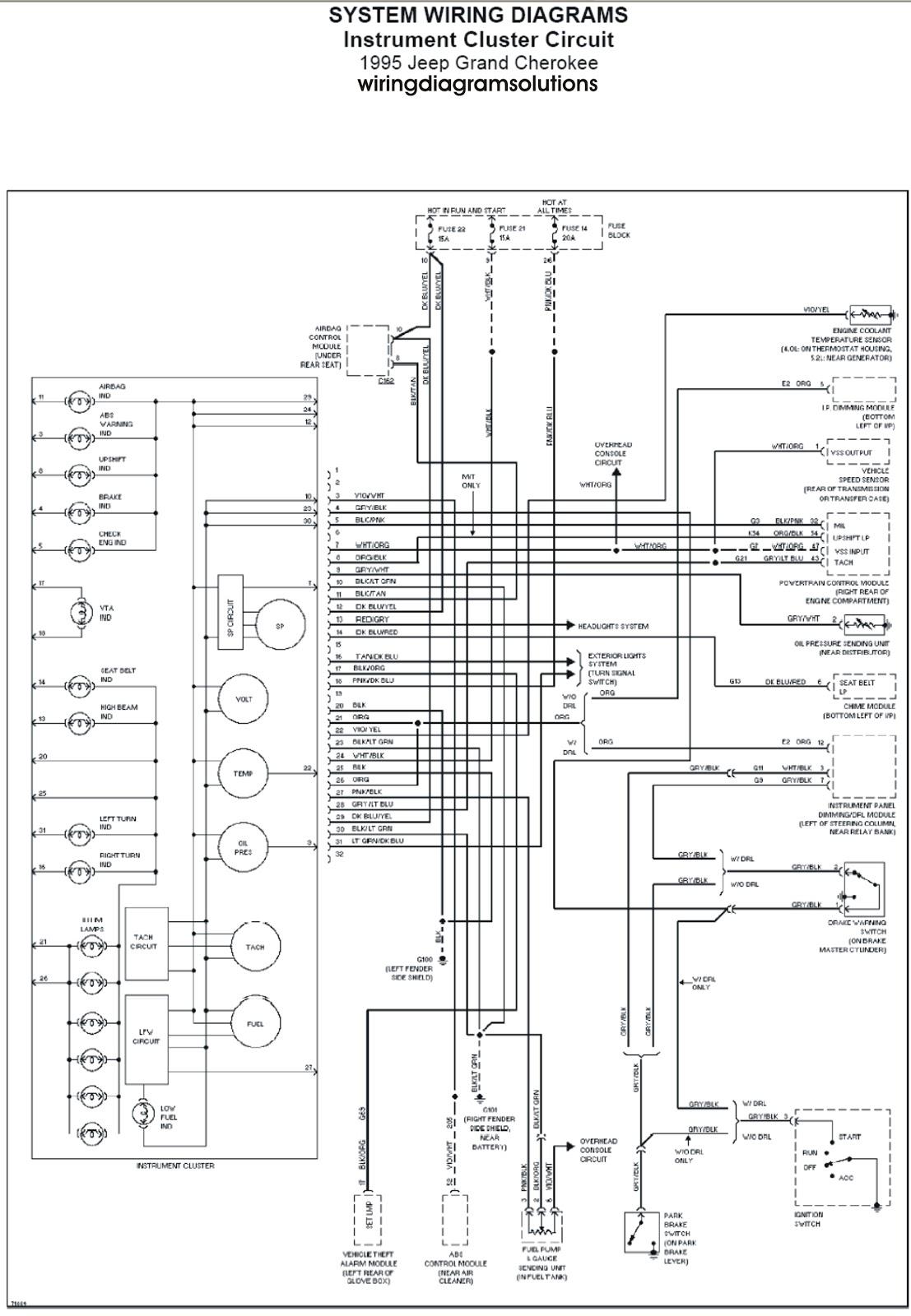 2000 jeep grand cherokee wiring harness - wiring diagram system self-norm-a  - self-norm-a.ediliadesign.it  ediliadesign.it